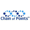 Thumb chain of points